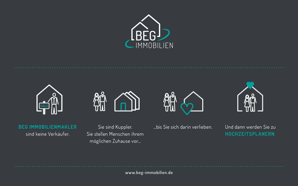 BEG Immobilien: Our Story